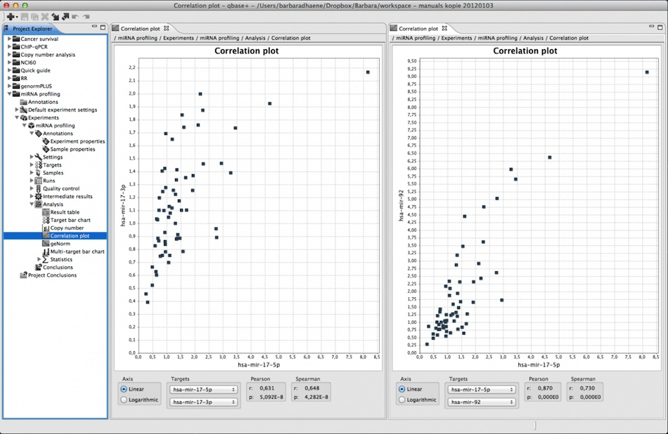 qbase+ correlation plot screenshot