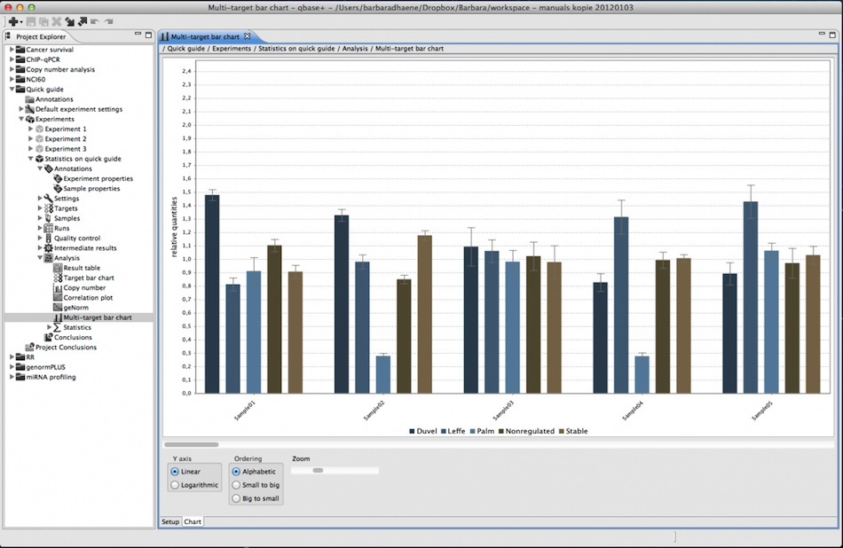 qbase +multi-target bar chart screenshot