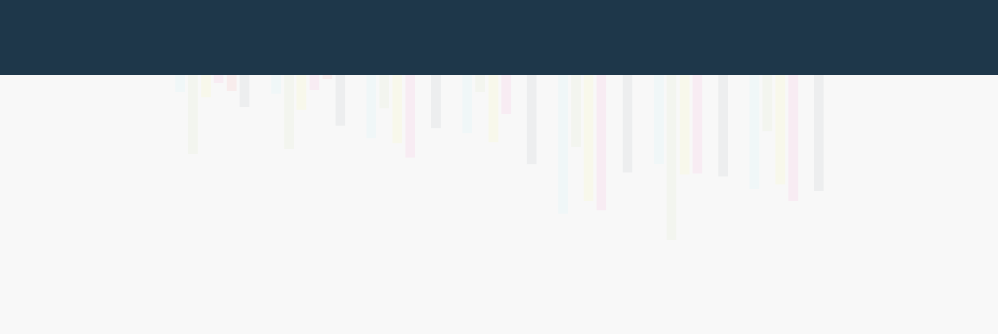 Homepage hero image qbase+ target bar chart
